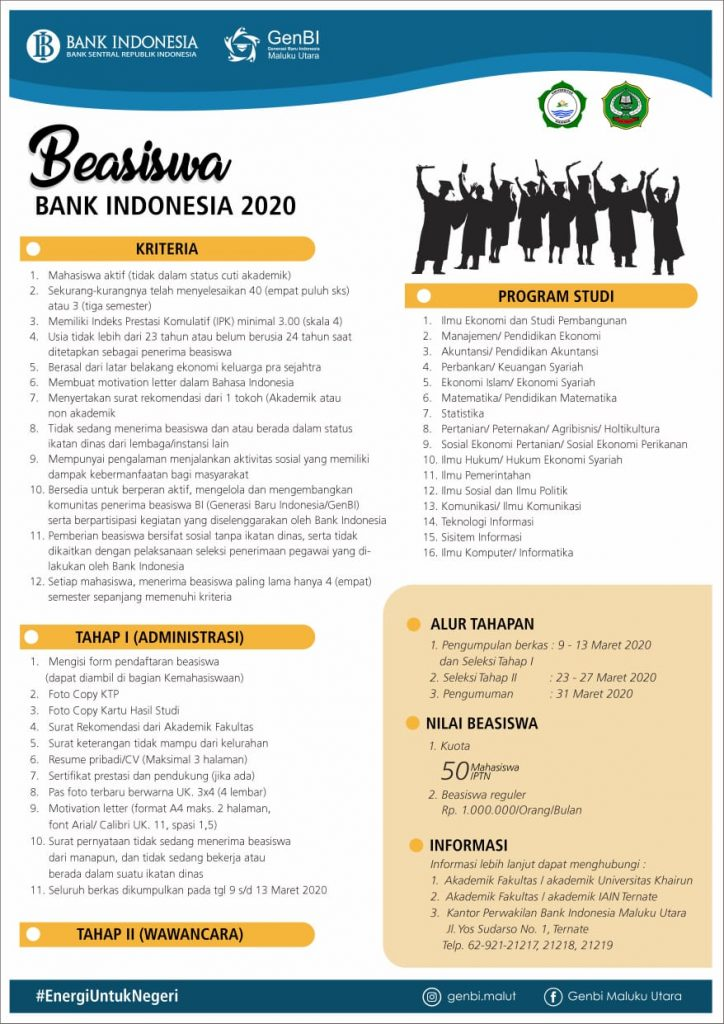 contoh resume cv beasiswa bank indonesia